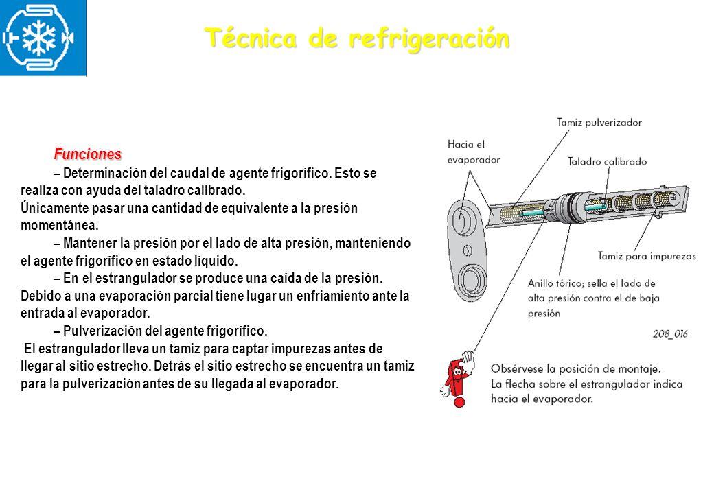 Técnica de refrigeración Funciones – Determinación del caudal de agente frigorífico. Esto se realiza con ayuda del taladro calibrado. Únicamente pasar
