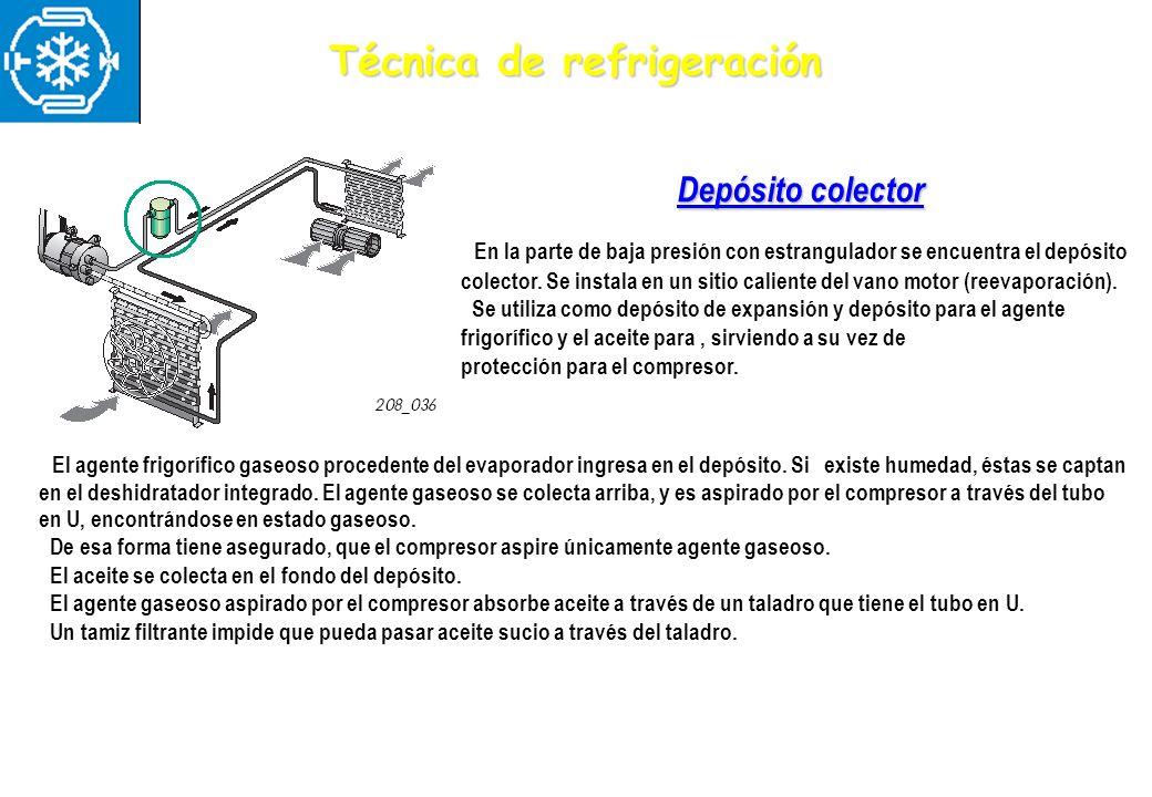 Técnica de refrigeración Depósito colector En la parte de baja presión con estrangulador se encuentra el depósito colector. Se instala en un sitio cal