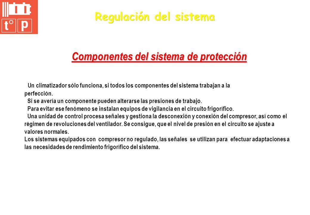 Regulación del sistema Un climatizador sólo funciona, si todos los componentes del sistema trabajan a la perfección. Si se avería un componente pueden