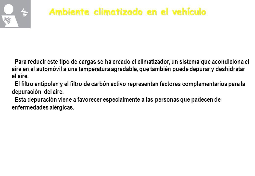 Regulación de temperatura Función de recirculación de aire ¿Qué entendemos por recirculación del aire.
