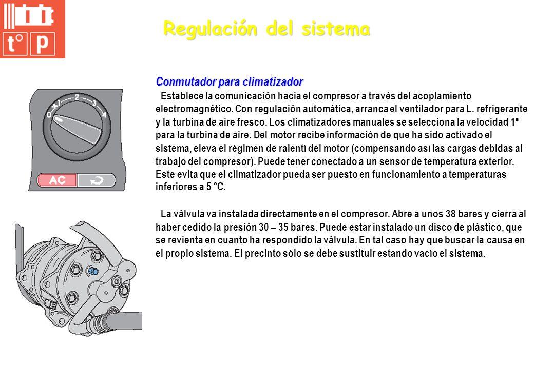 Regulación del sistema Conmutador para climatizador Establece la comunicación hacia el compresor a través del acoplamiento electromagnético. Con regul