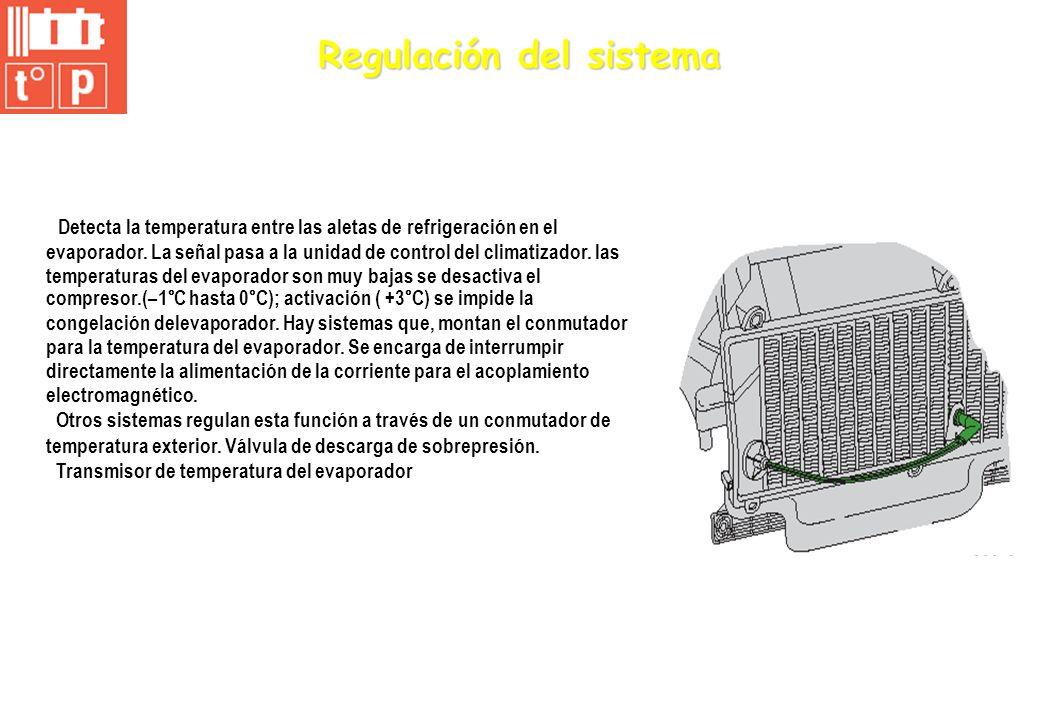 Regulación del sistema Detecta la temperatura entre las aletas de refrigeración en el evaporador. La señal pasa a la unidad de control del climatizado