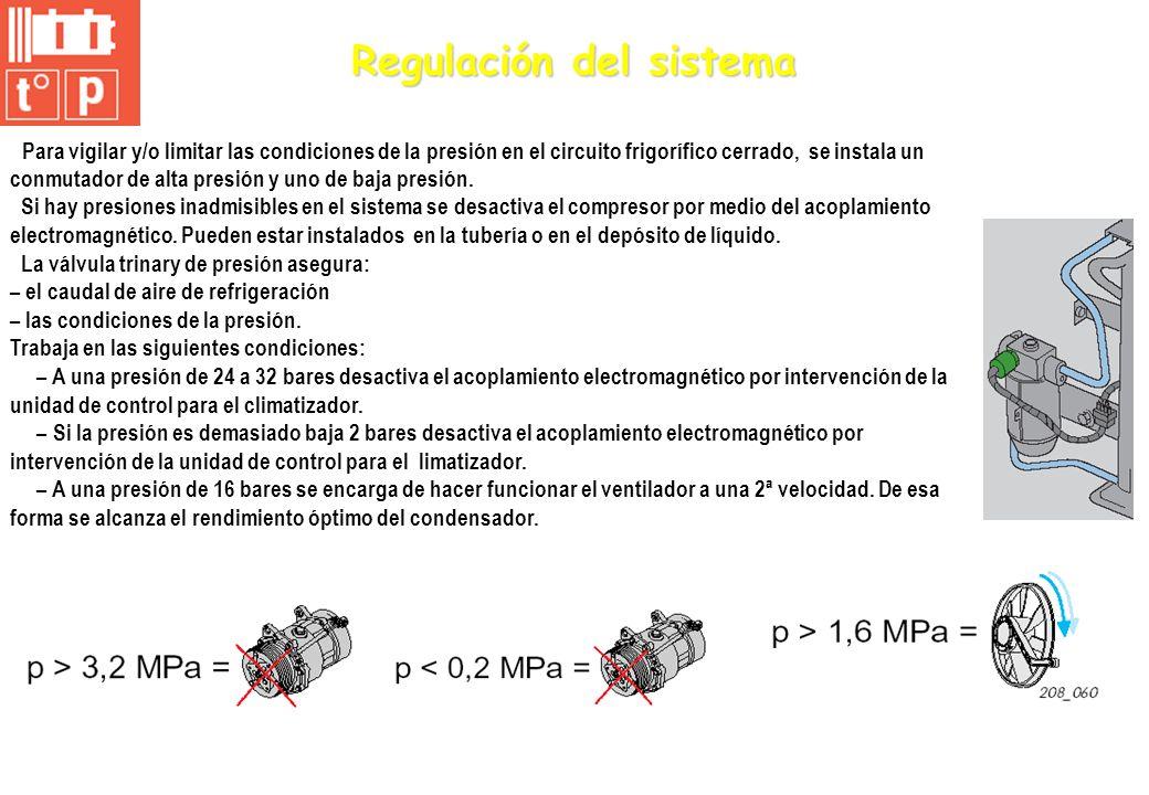 Regulación del sistema Para vigilar y/o limitar las condiciones de la presión en el circuito frigorífico cerrado, se instala un conmutador de alta pre