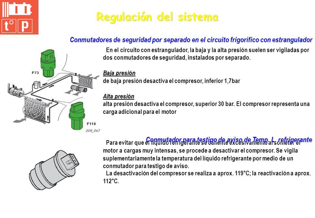 Regulación del sistema En el circuito con estrangulador, la baja y la alta presión suelen ser vigiladas por dos conmutadores de seguridad, instalados