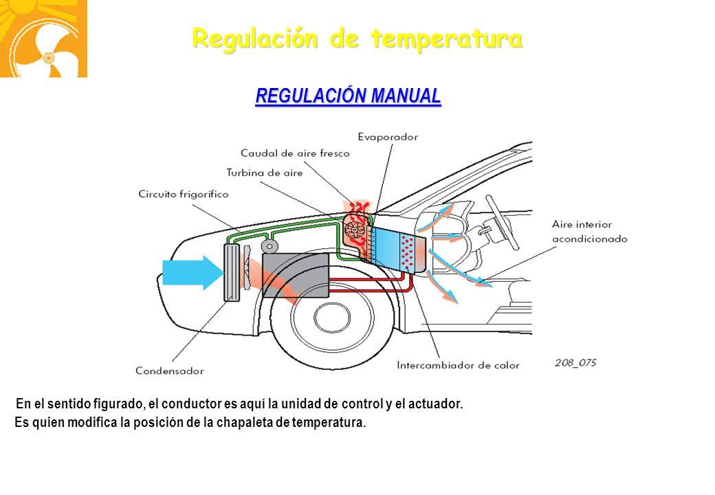 Regulación de temperatura En el sentido figurado, el conductor es aquí la unidad de control y el actuador. Es quien modifica la posición de la chapale