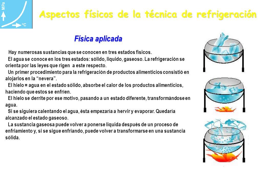 Técnica de refrigeración El agente frigorífico es nuevamente gaseoso, tiene una baja presión y una baja temperatura.
