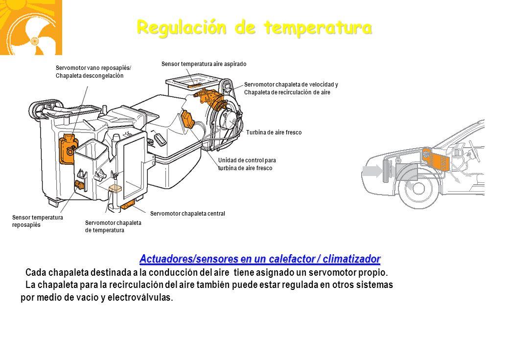 Regulación de temperatura Actuadores/sensores en un calefactor / climatizador Cada chapaleta destinada a la conducción del aire tiene asignado un serv