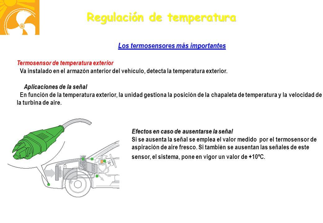Regulación de temperatura Los termosensores más importantes Termosensor de temperatura exterior Va instalado en el armazón anterior del vehículo, dete