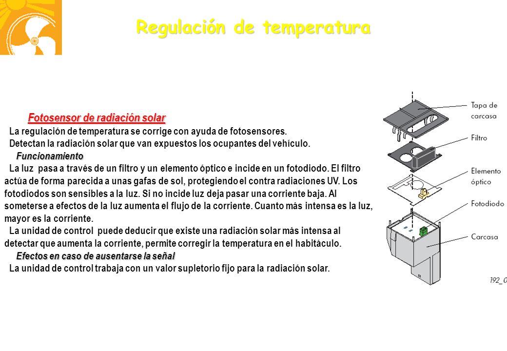 Regulación de temperatura Fotosensor de radiación solar La regulación de temperatura se corrige con ayuda de fotosensores. Detectan la radiación solar
