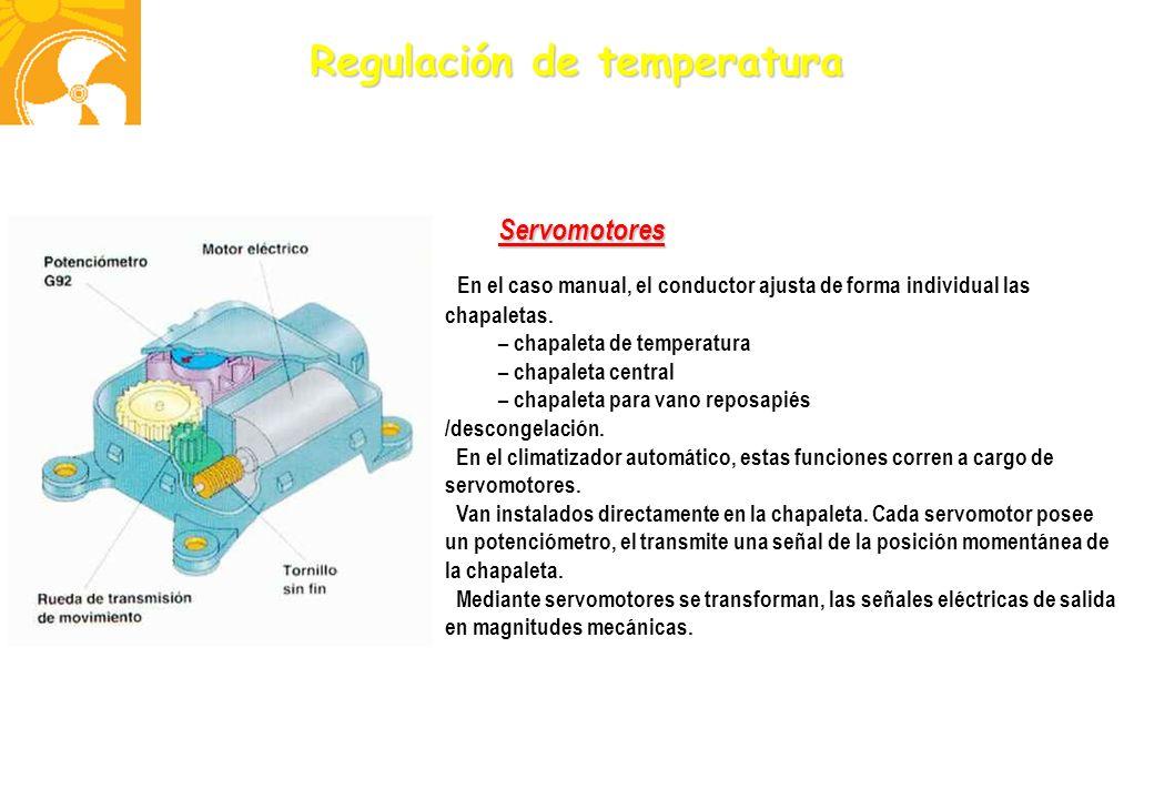Regulación de temperatura Servomotores En el caso manual, el conductor ajusta de forma individual las chapaletas. – chapaleta de temperatura – chapale