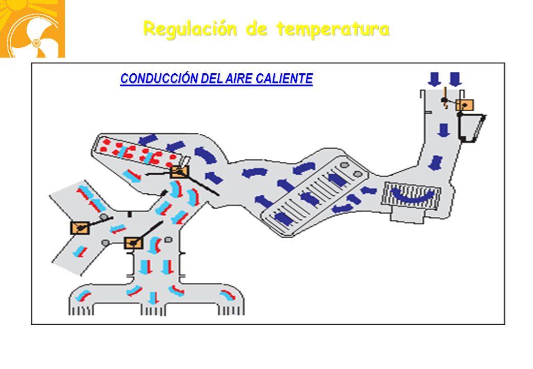 Regulación de temperatura CONDUCCIÓN DEL AIRE CALIENTE