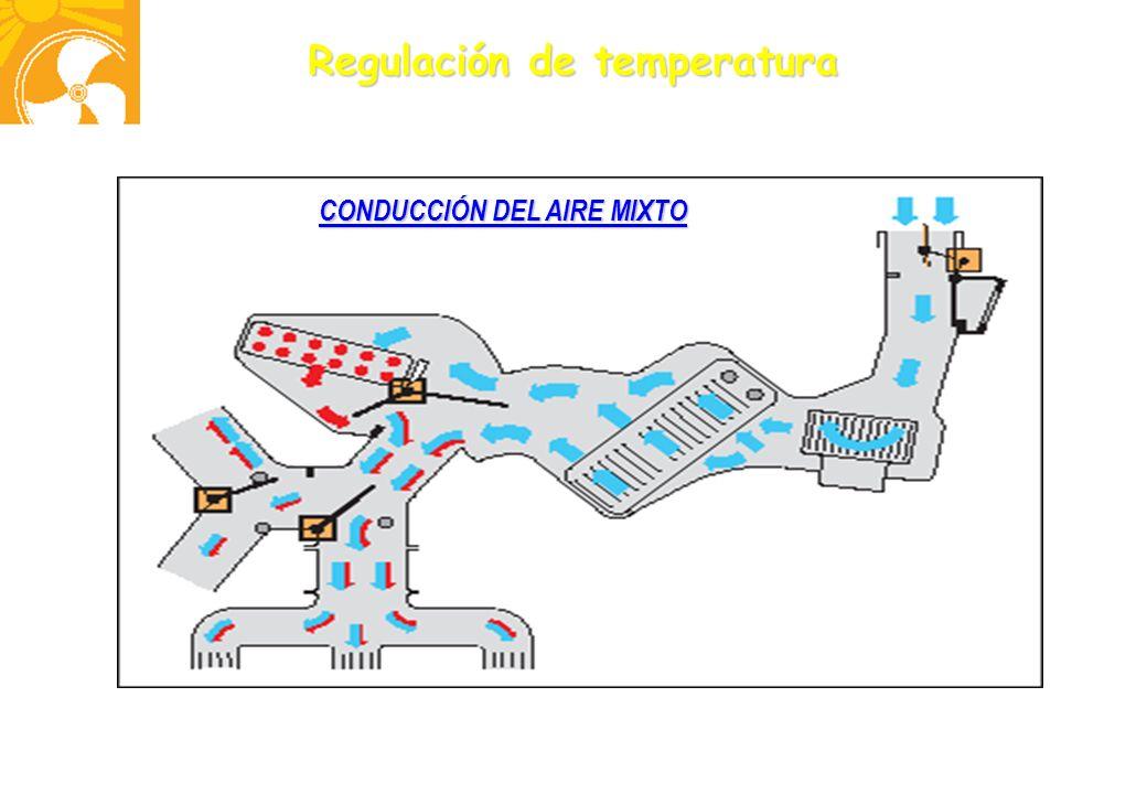 Regulación de temperatura CONDUCCIÓN DEL AIRE MIXTO