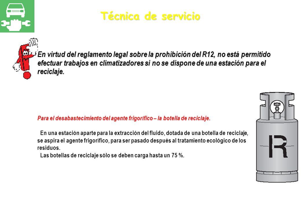 Técnica de servicio En virtud del reglamento legal sobre la prohibición del R12, no está permitido efectuar trabajos en climatizadores si no se dispon
