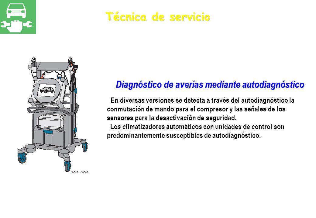 Técnica de servicio Diagnóstico de averías mediante autodiagnóstico En diversas versiones se detecta a través del autodiagnóstico la conmutación de ma