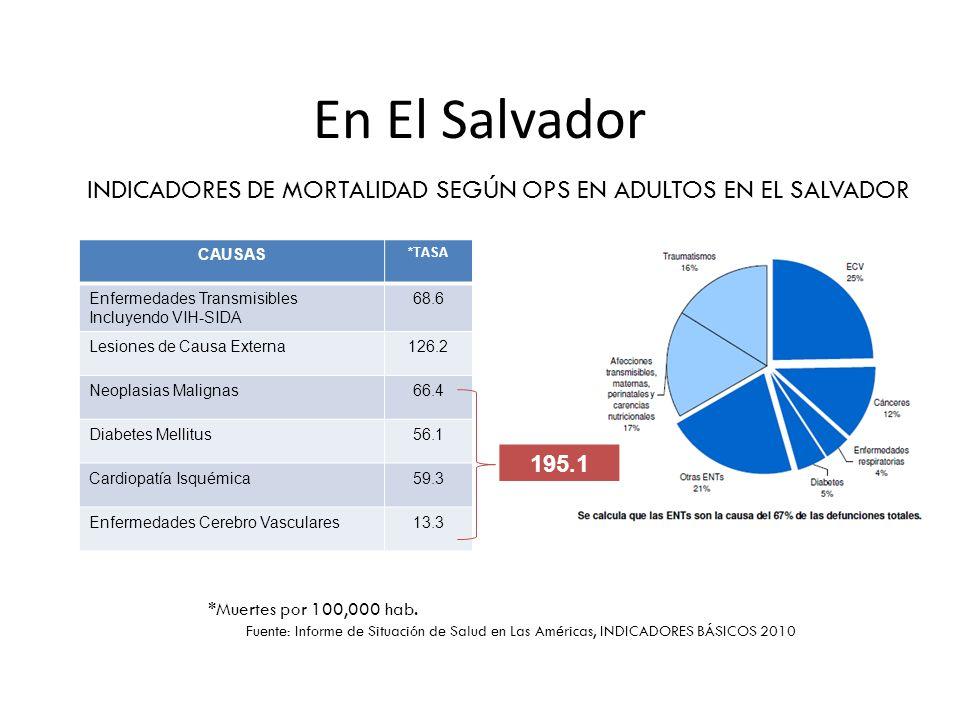 Estudio Nacional de ERC.Estudio de determinantes ocupacionales y medio ambiente.