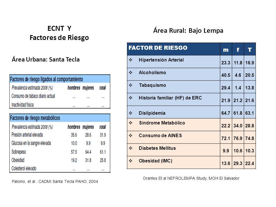 5.Indicadores básicos y sistema de información. 1.Mortalidad Hospitalaria.