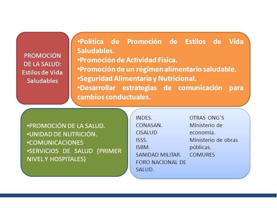 Estudio Nacional de ECNT y Factores de riesgo STEP.