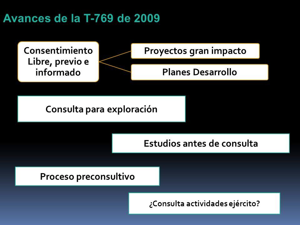 Avances de la T-769 de 2009 Consentimiento Libre, previo e informado Proyectos gran impacto Planes Desarrollo Consulta para exploración Estudios antes
