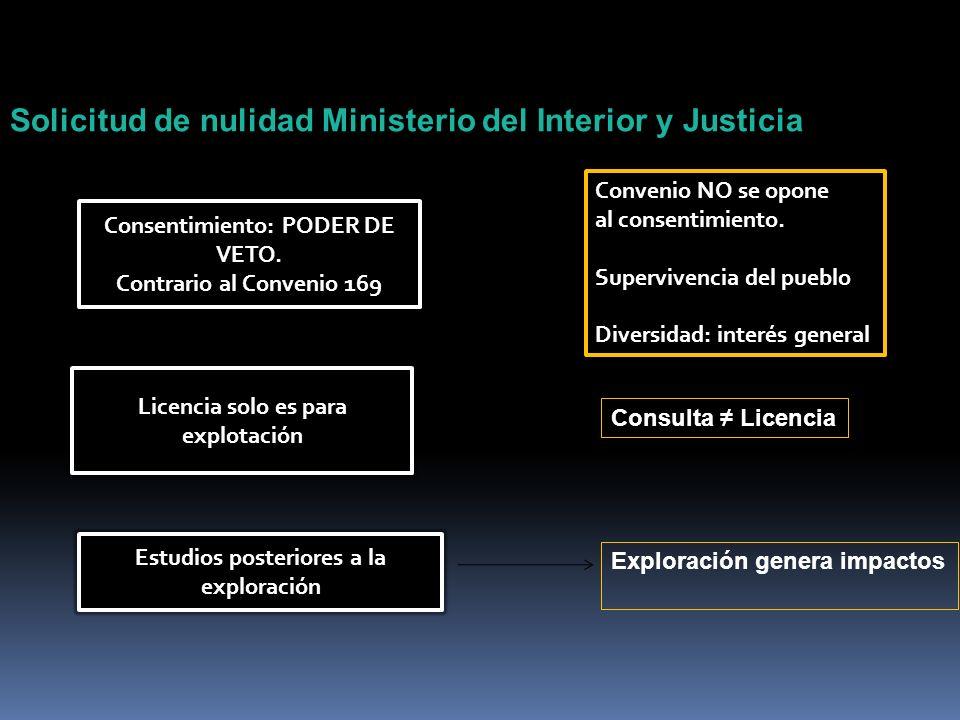 Solicitud de nulidad Ministerio del Interior y Justicia Consentimiento: PODER DE VETO. Contrario al Convenio 169 Licencia solo es para explotación Con