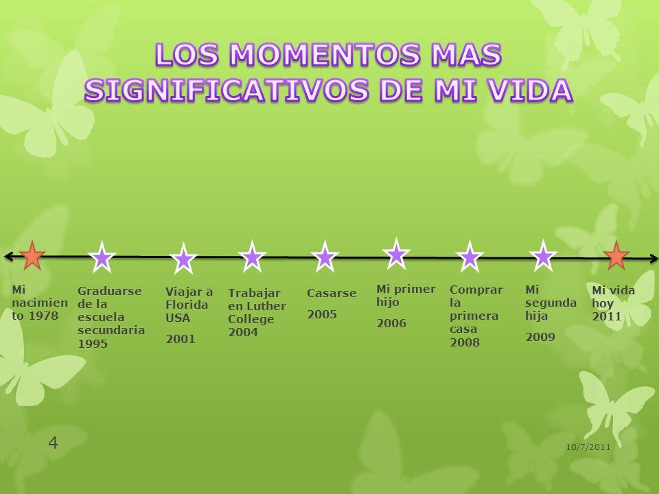 Mi nacimien to _____ Mi vida hoy 2011 10/7/2011 5