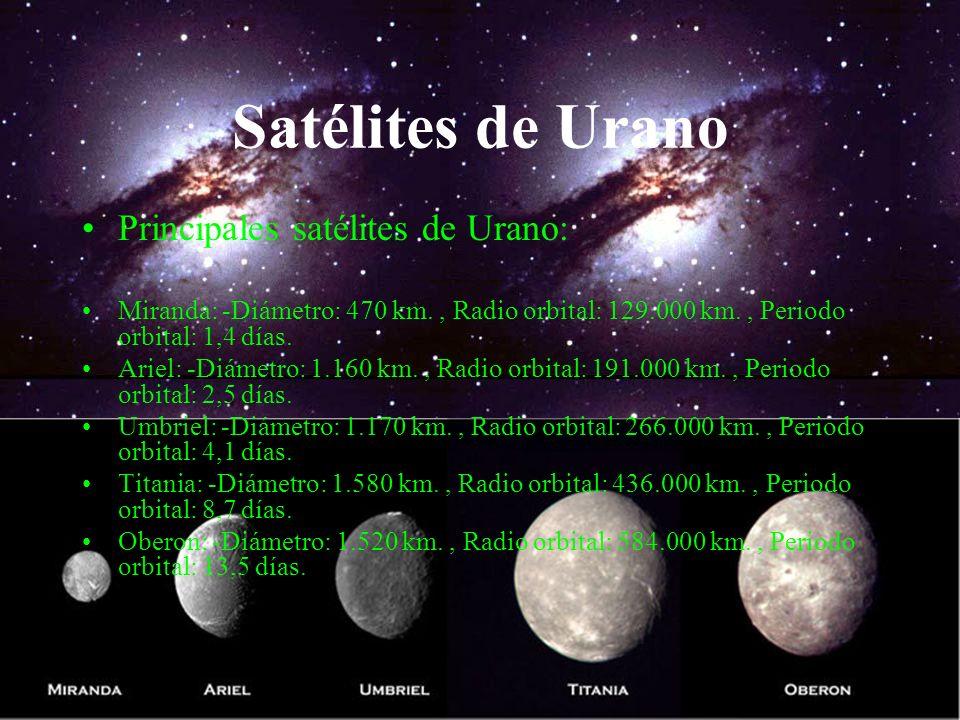 Satélites de Urano Urano tiene 27 satélites naturales conocidos. Los nombres de los satélites de Urano se toman de los personajes de las obras de Will