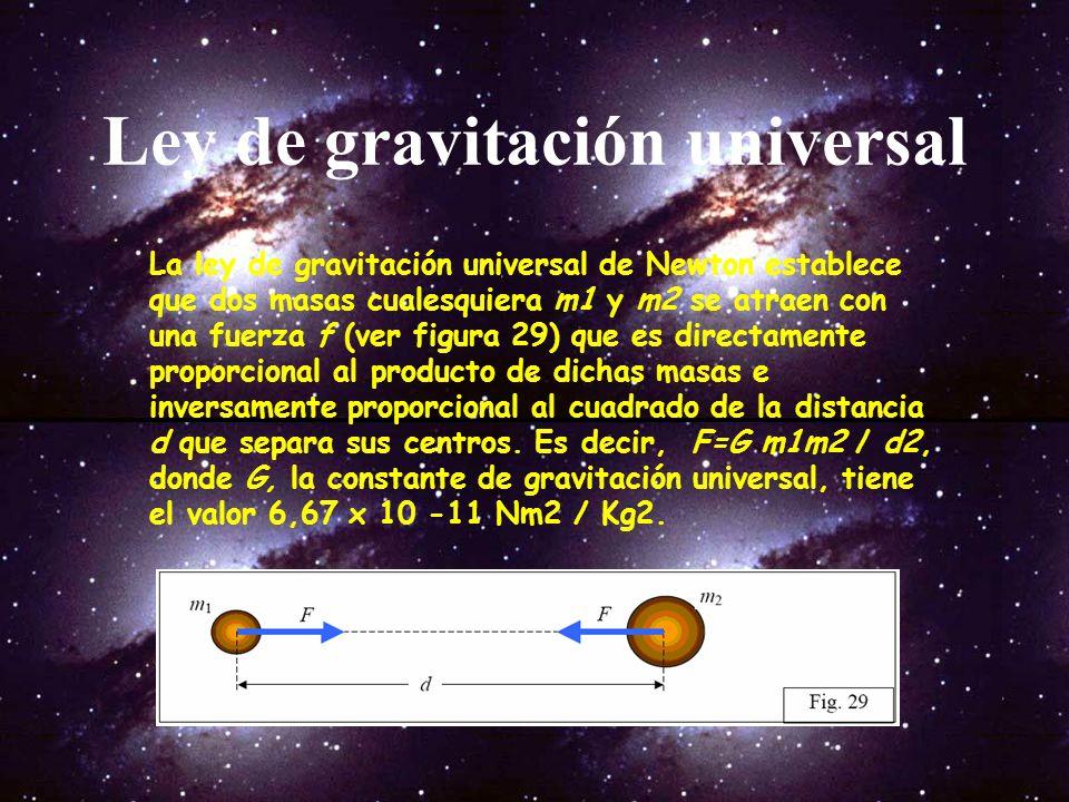 Oblicuidad de los Nueve Planetas Esta ilustración muestra la oblicuidad de los nueve planetas. La oblicuidad es el ángulo entre el plano ecuatorial de