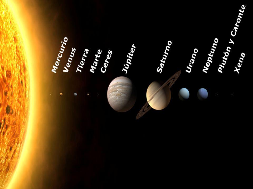 Cuerpos del SISTEMA SOLAR El Sol Mercurio Venus Tierra Marte Ceres Júpiter Saturno Urano Neptuno Plutón Xena