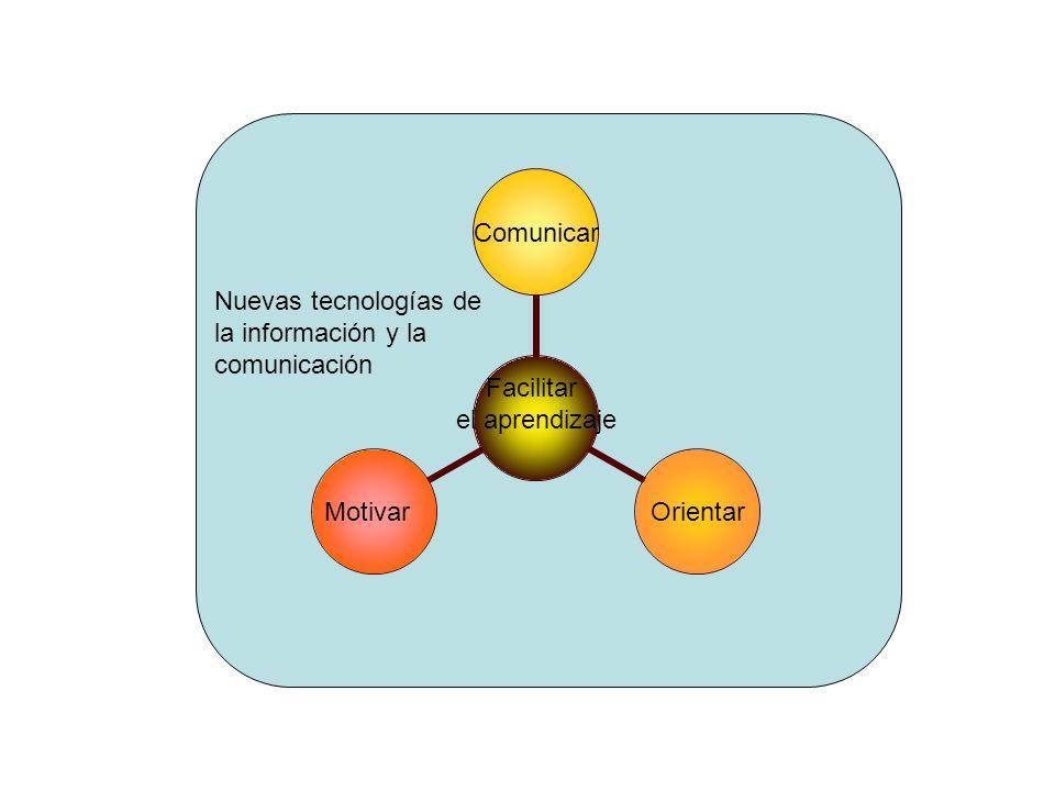 Facilitar el aprendizaje ComunicarOrientarMotivar Nuevas tecnologías de la información y la comunicación