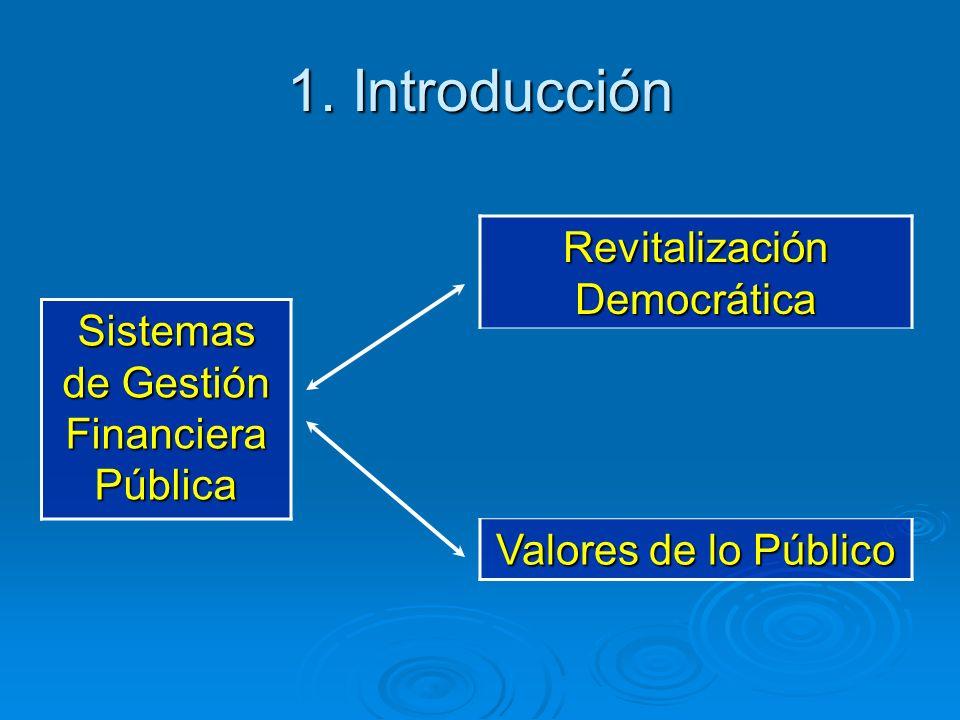 1. Introducción Revitalización Democrática Valores de lo Público Sistemas de Gestión Financiera Pública