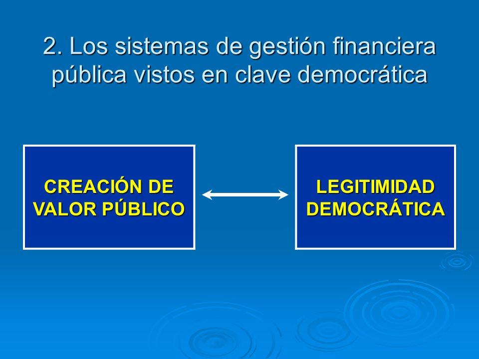 2. Los sistemas de gestión financiera pública vistos en clave democrática CREACIÓN DE VALOR PÚBLICO LEGITIMIDAD DEMOCRÁTICA