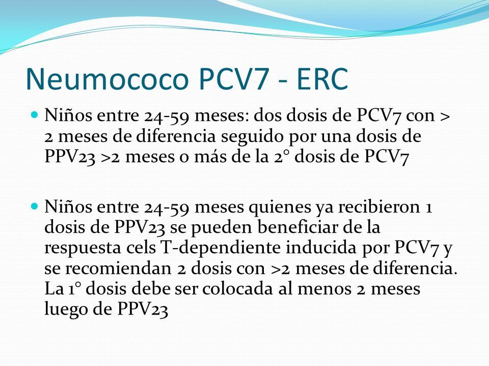 Neumococo PCV7 - ERC Niños entre 24-59 meses: dos dosis de PCV7 con > 2 meses de diferencia seguido por una dosis de PPV23 >2 meses o más de la 2° dos