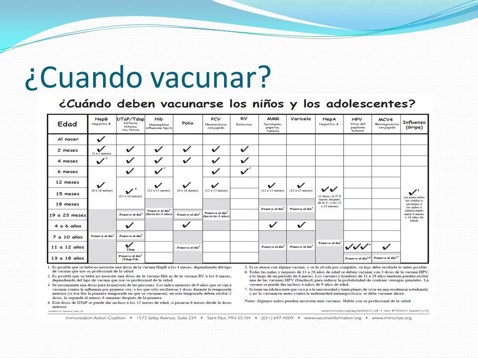 ¿Cuando vacunar?