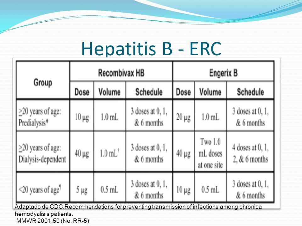 Vacunas y síndrome nefrótico Vacunar contra neumococo con la de 23 serotipos y la heptavalente, 89% susceptibles Influenza inactiva cada año al niño nefrótico y a los contactos intradomicialiarios Vacunas vivas hasta que: 1.