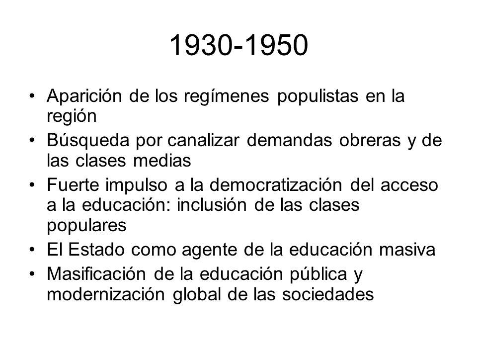 1930-1950 Aparición de los regímenes populistas en la región Búsqueda por canalizar demandas obreras y de las clases medias Fuerte impulso a la democr