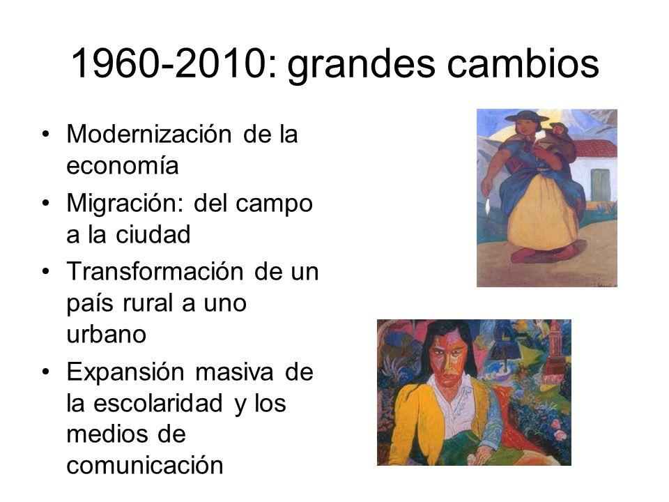 1960-2010: grandes cambios Modernización de la economía Migración: del campo a la ciudad Transformación de un país rural a uno urbano Expansión masiva