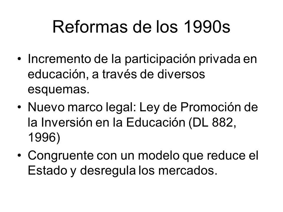 Reformas de los 1990s Incremento de la participación privada en educación, a través de diversos esquemas. Nuevo marco legal: Ley de Promoción de la In