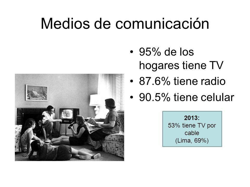 Medios de comunicación 2013: 53% tiene TV por cable (Lima, 69%) 95% de los hogares tiene TV 87.6% tiene radio 90.5% tiene celular