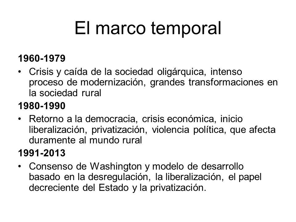El marco temporal 1960-1979 Crisis y caída de la sociedad oligárquica, intenso proceso de modernización, grandes transformaciones en la sociedad rural