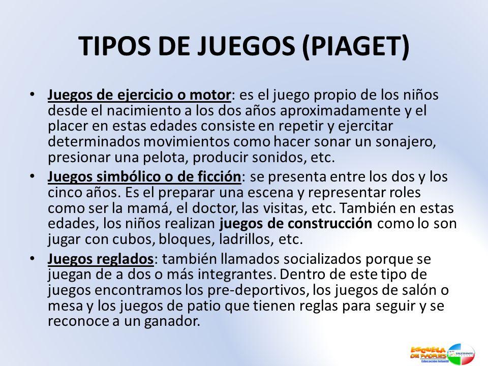 TIPOS DE JUEGOS (PIAGET) Juegos de ejercicio o motor: es el juego propio de los niños desde el nacimiento a los dos años aproximadamente y el placer e
