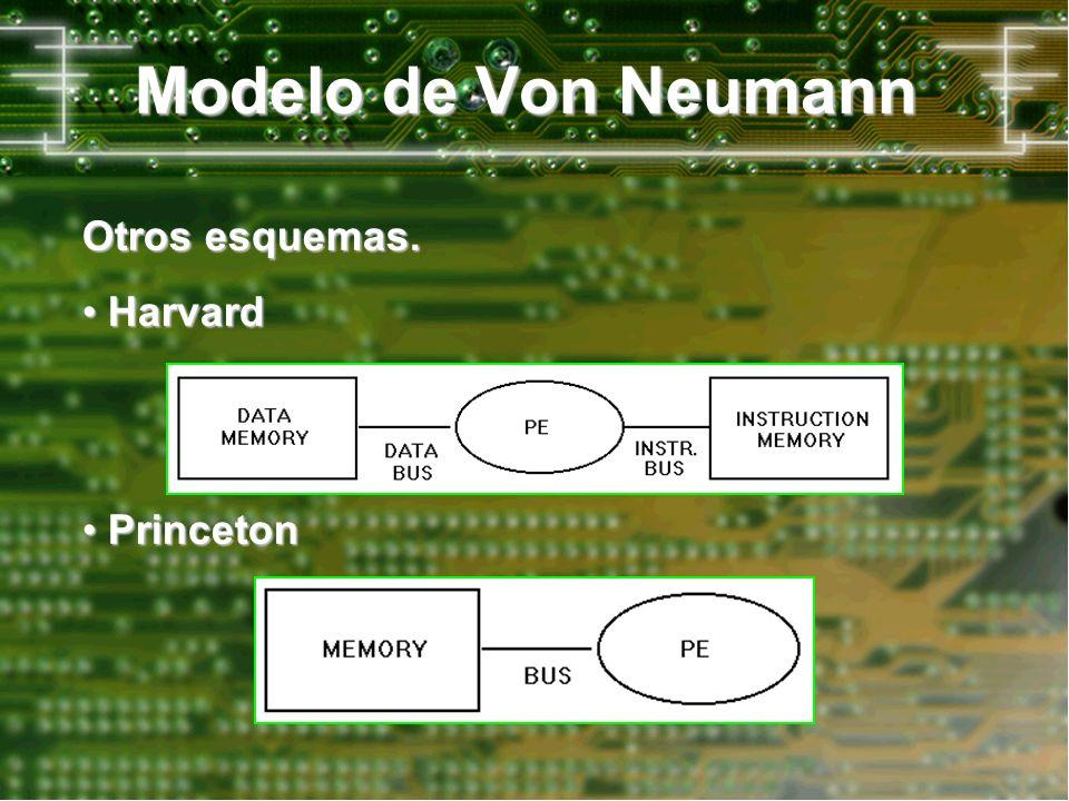 Modelo de Von Neumann Otros esquemas. Harvard Harvard Princeton Princeton