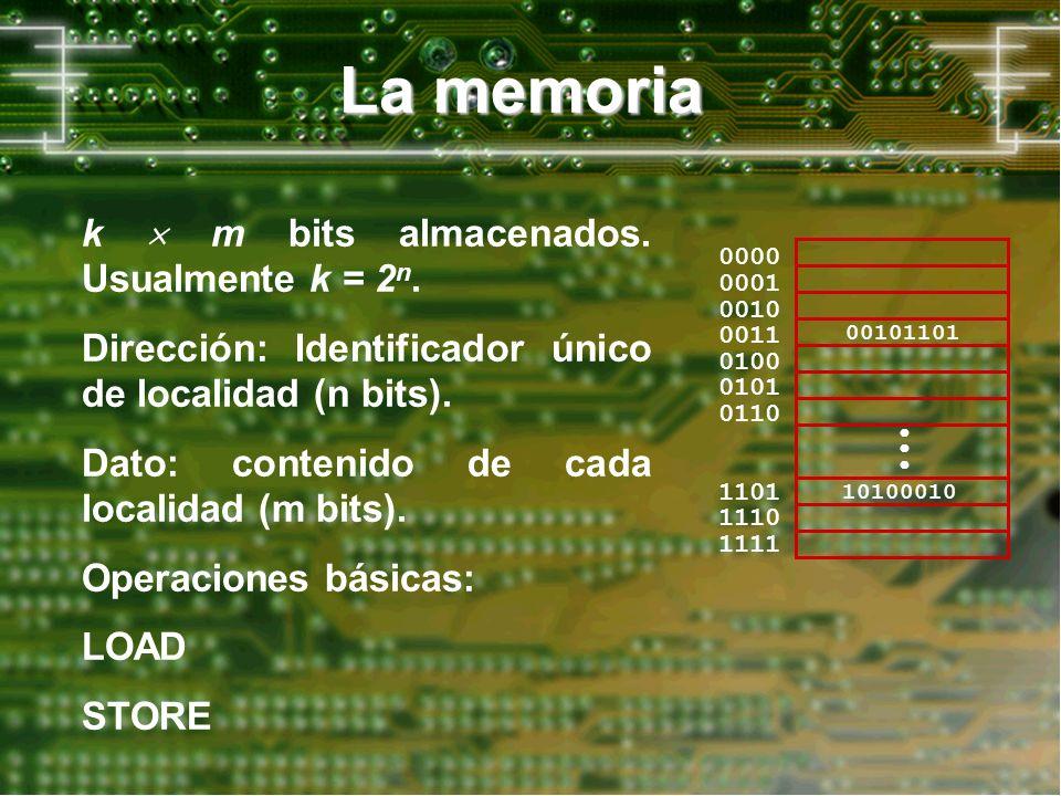 La memoria k m bits almacenados. Usualmente k = 2 n. Dirección: Identificador único de localidad (n bits). Dato: contenido de cada localidad (m bits).