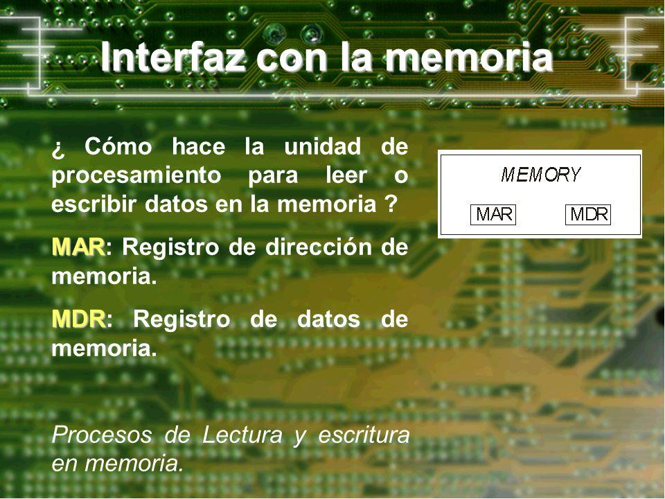 Interfaz con la memoria ¿ Cómo hace la unidad de procesamiento para leer o escribir datos en la memoria ? MAR MAR: Registro de dirección de memoria. M