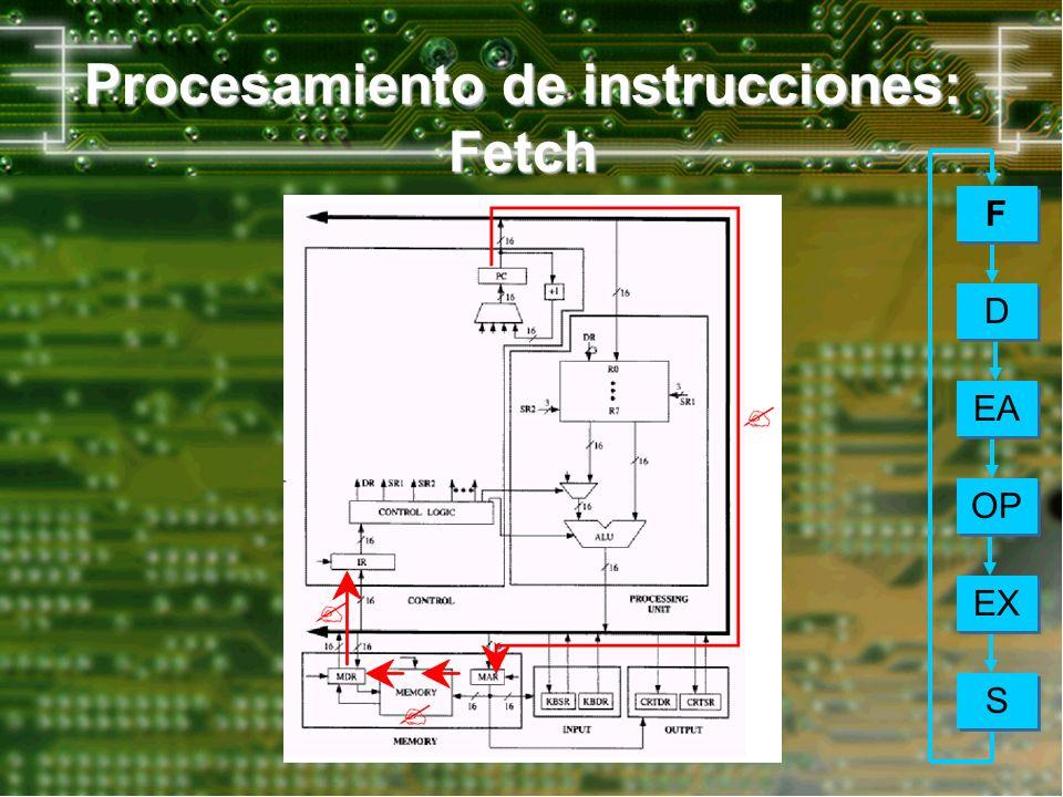 Procesamiento de instrucciones: Fetch EA OP EX S S F F D D