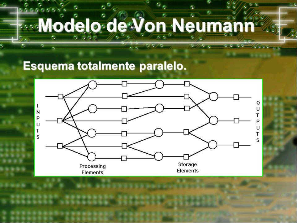 Unidad de procesamiento.Unidad de procesamiento (control) Coordina la ejecución de los programas.