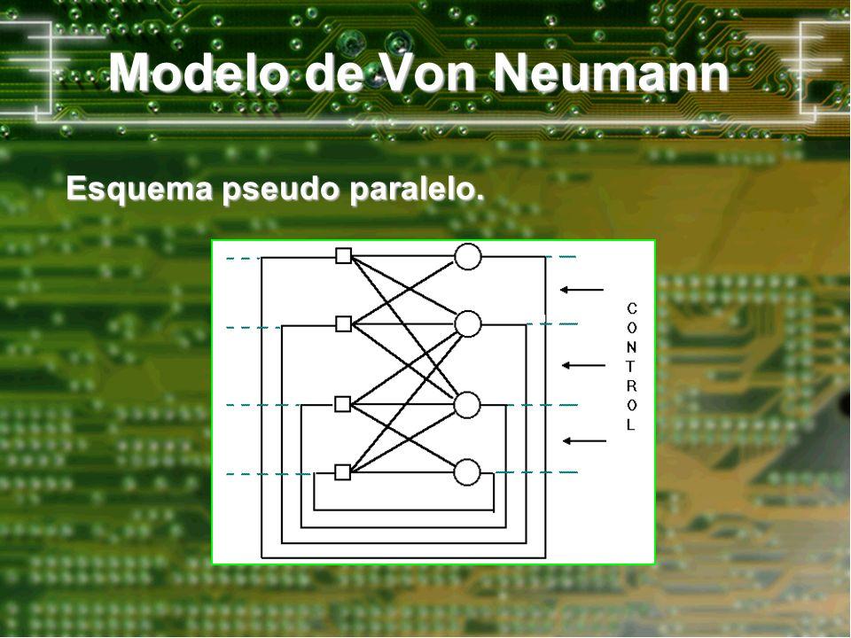 Modelo de Von Neumann Esquema pseudo paralelo.