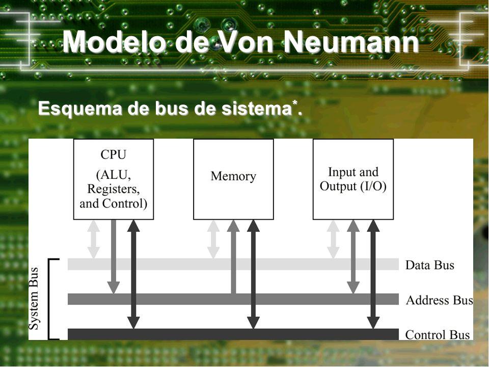 Modelo de Von Neumann Esquema de bus de sistema *.