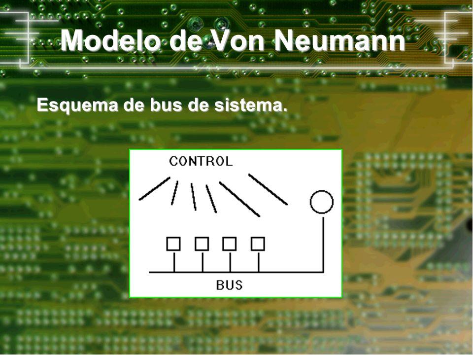 Modelo de Von Neumann Esquema de bus de sistema.
