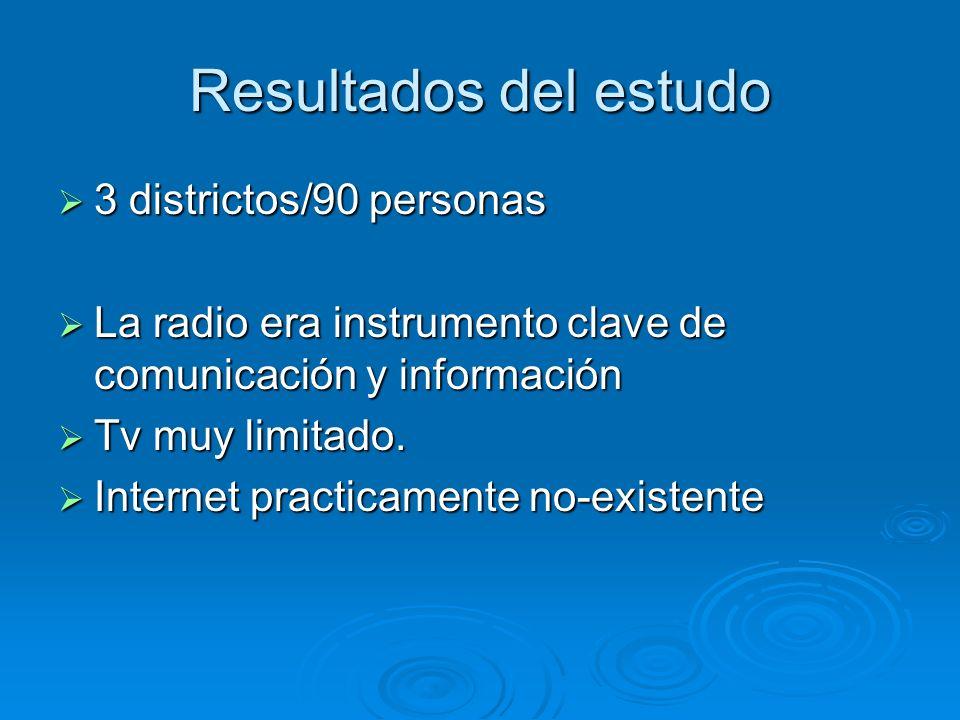 Resultados del estudo 3 districtos/90 personas 3 districtos/90 personas La radio era instrumento clave de comunicación y información La radio era instrumento clave de comunicación y información Tv muy limitado.
