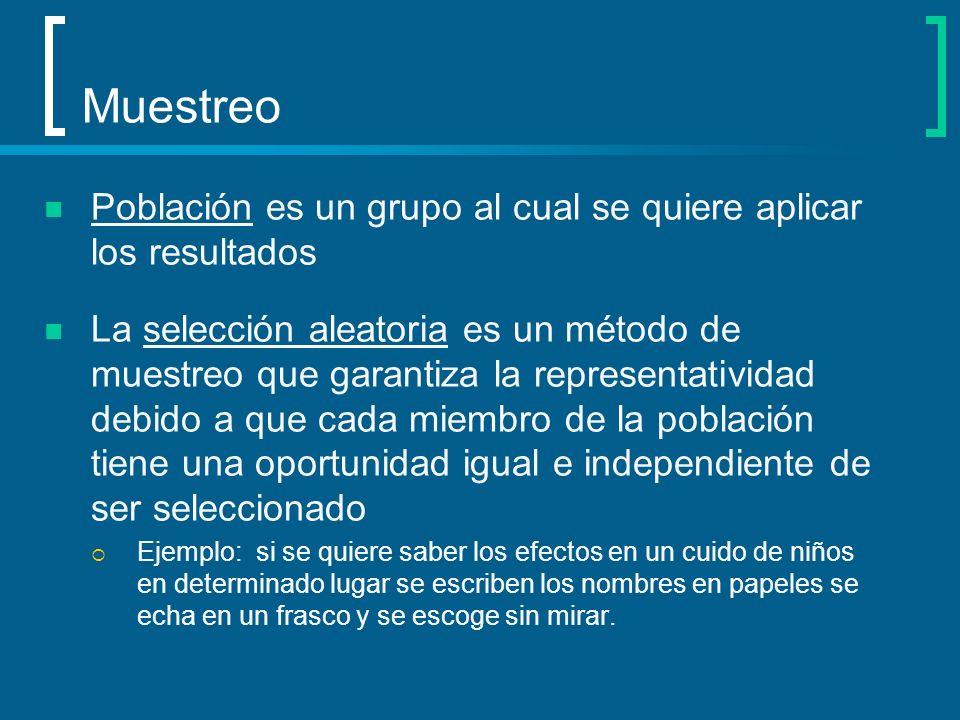 Muestreo Población es un grupo al cual se quiere aplicar los resultados La selección aleatoria es un método de muestreo que garantiza la representativ