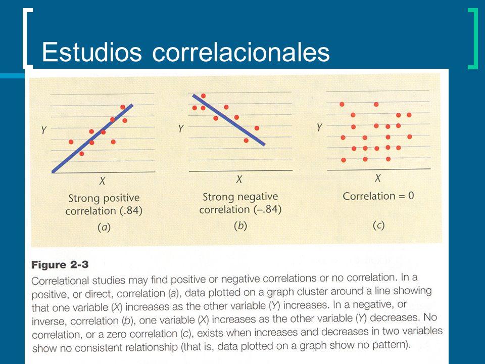 Estudios correlacionales